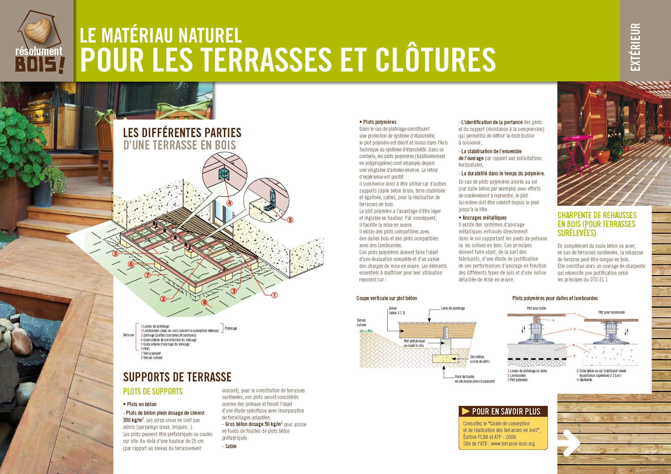Guide Pratique Page 06