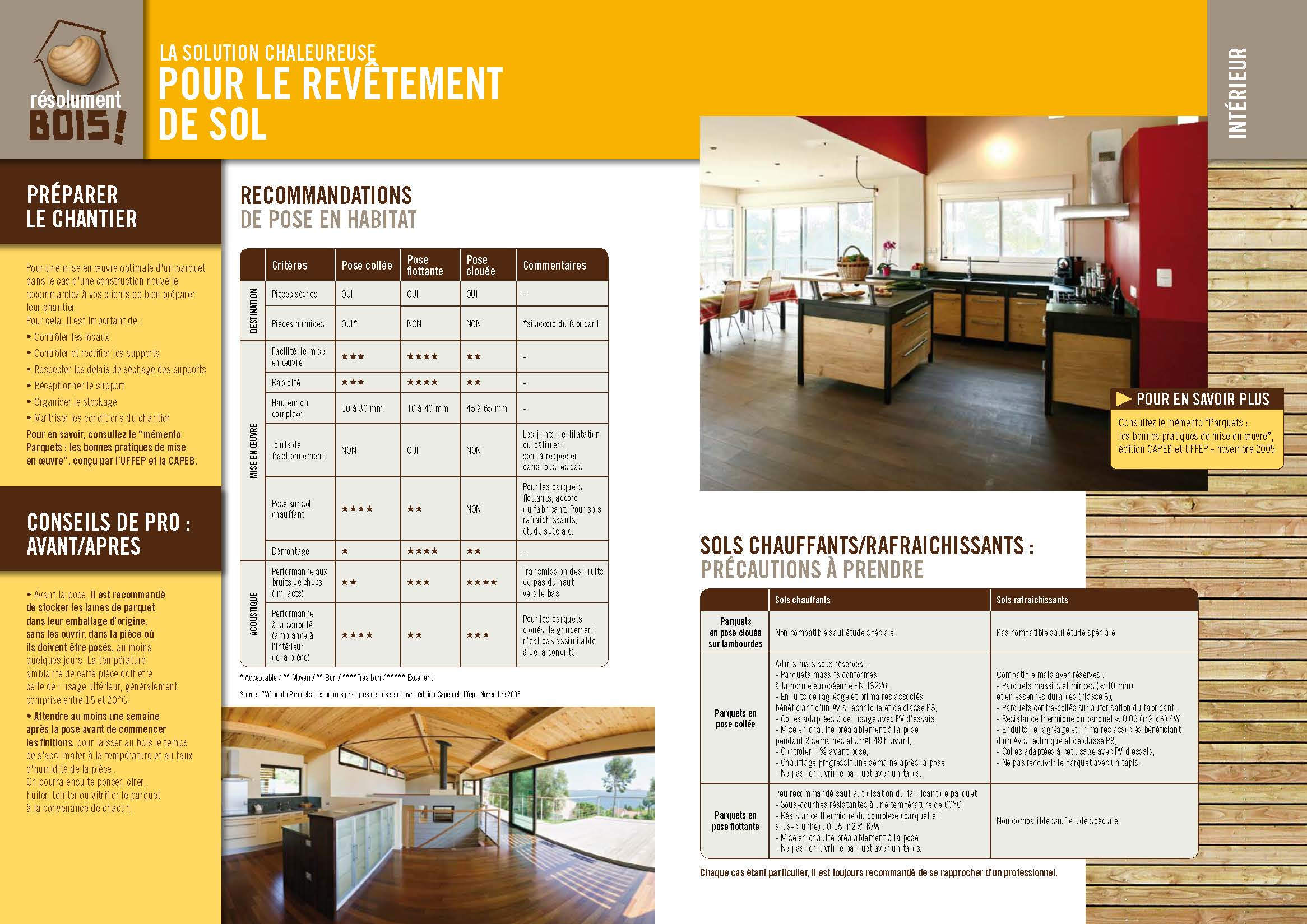 Guide Pratique Page 13